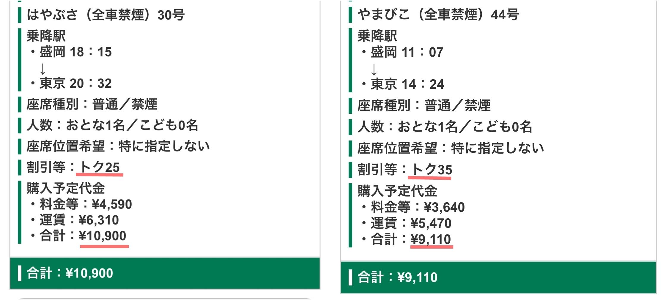 東北新幹線の割引料金