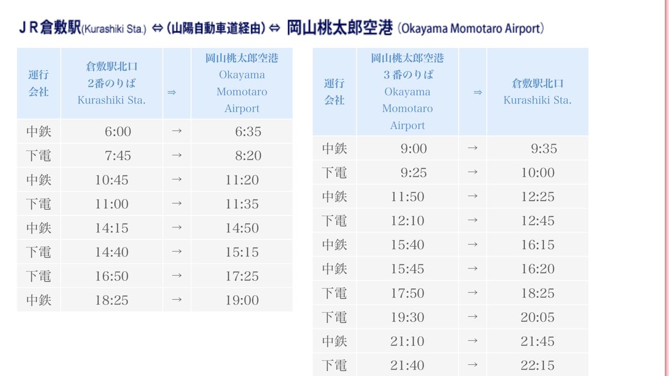 岡山空港から倉敷への行き方 リムジンバスの時間