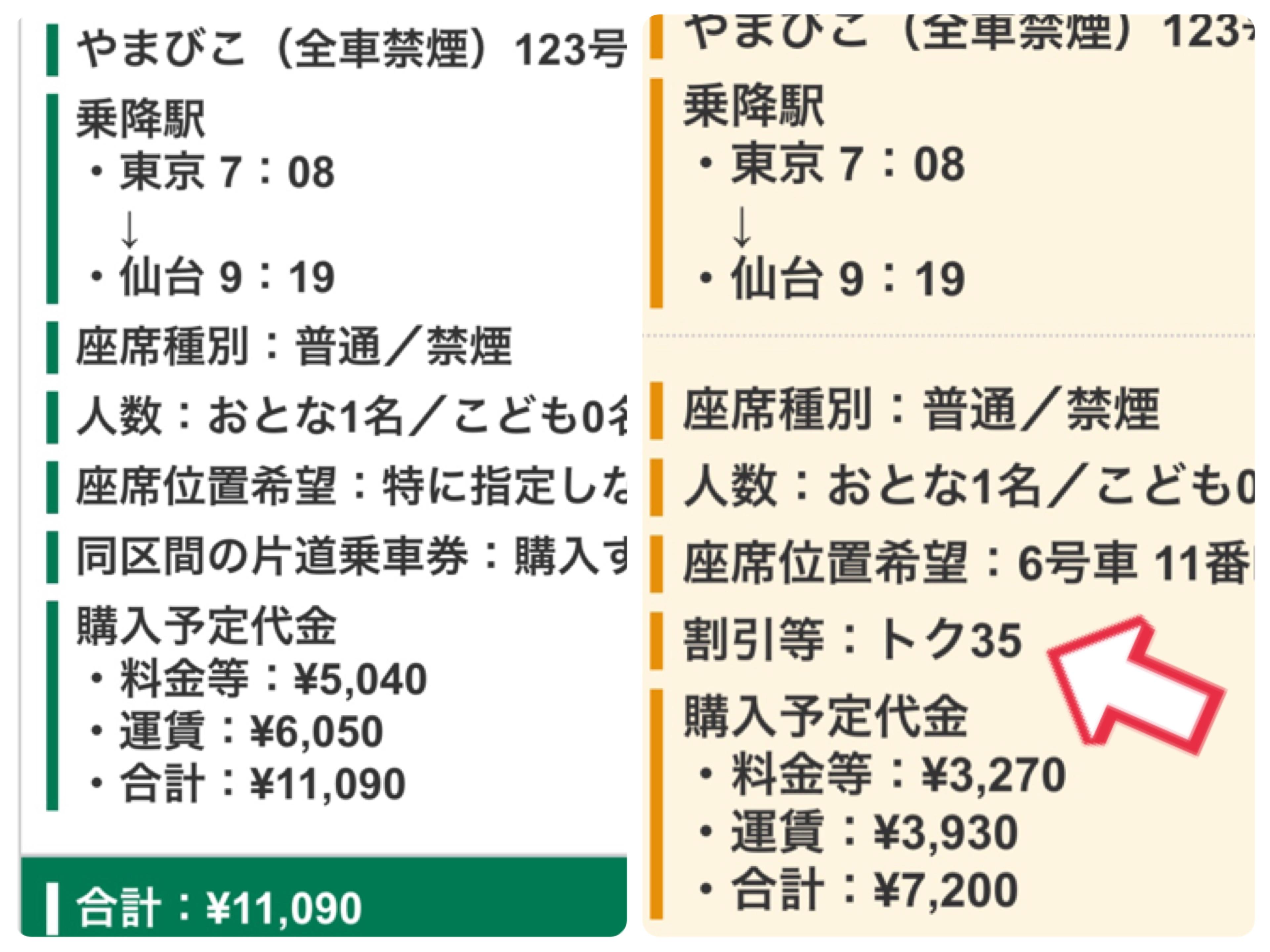 新幹線割引で節約できた金額 やまびこ